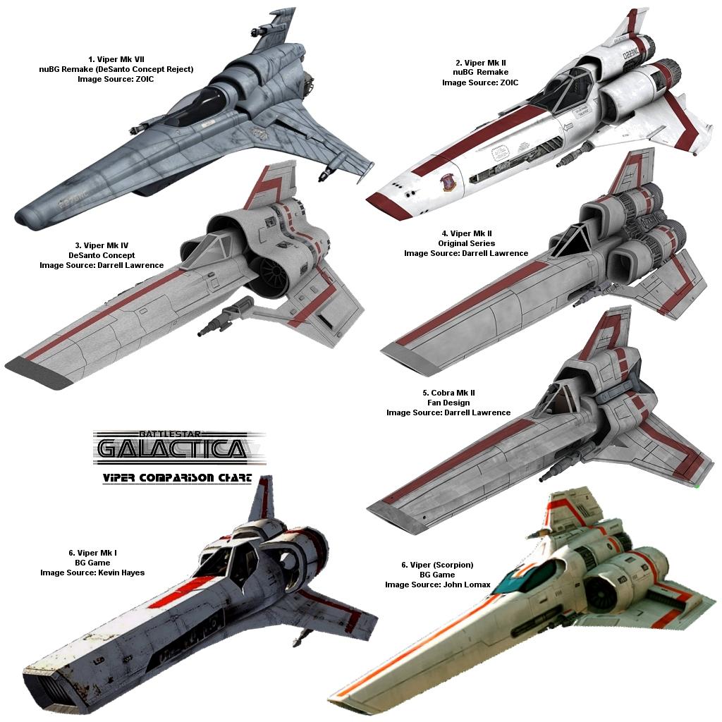 viper comparison1 - Uzay Gemisi Resimleri